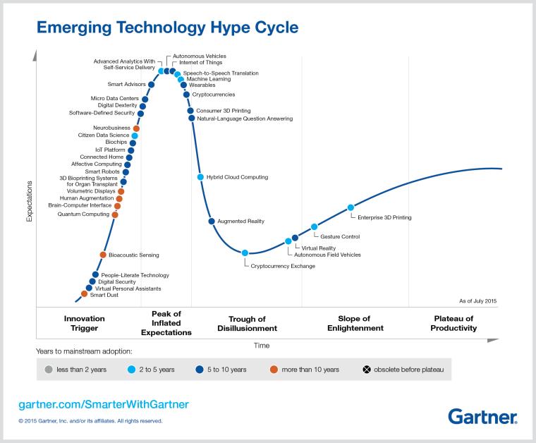 emergingtech_graphic